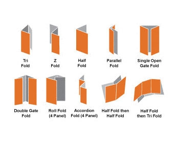 Sizes and Types of Brochures