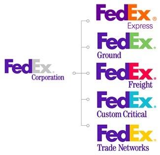 Fed Ex Logos
